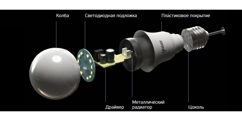 Эффективность ламп gauss